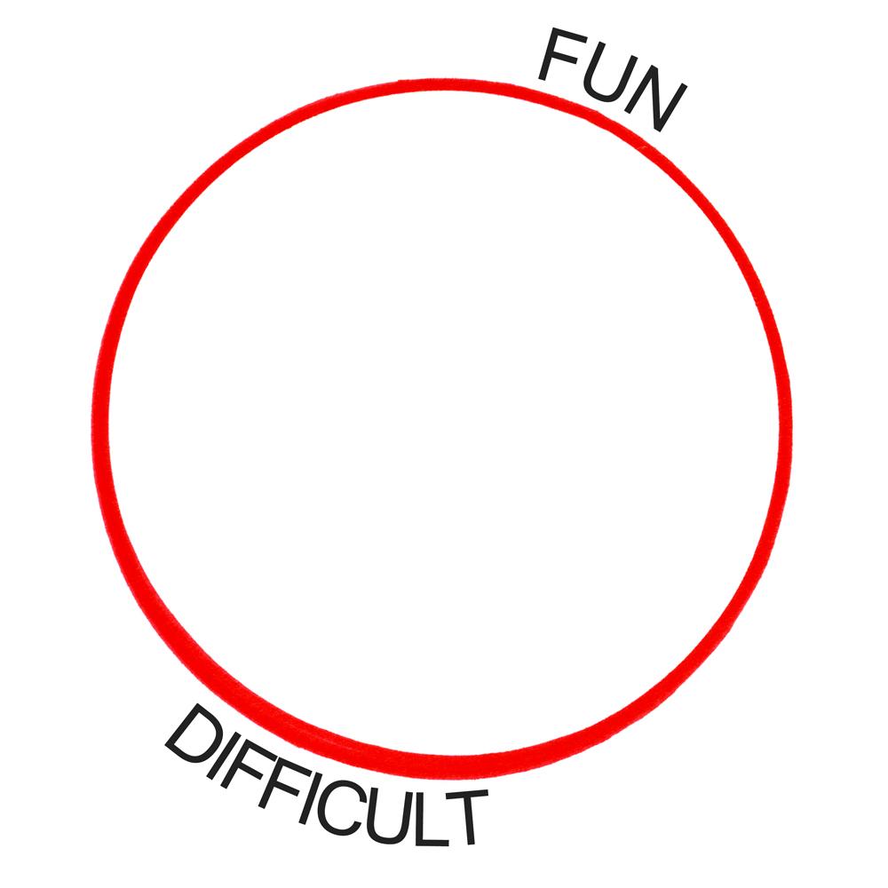 Difficult Fun